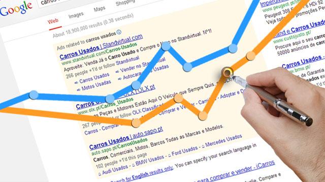 Mão a desenhar gráfico em resultados google