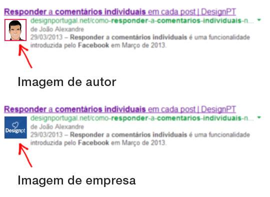 Imagem de Autoria Google individual ou logotipo