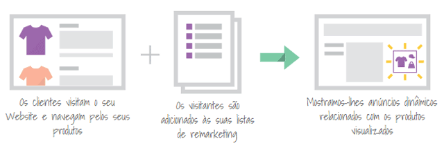 audiencia_adwords_ilustracao