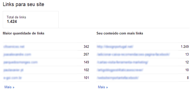 Links para seu website