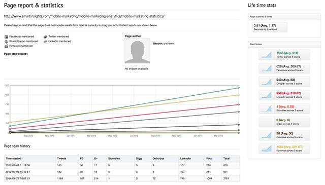 Page Report e Statistics