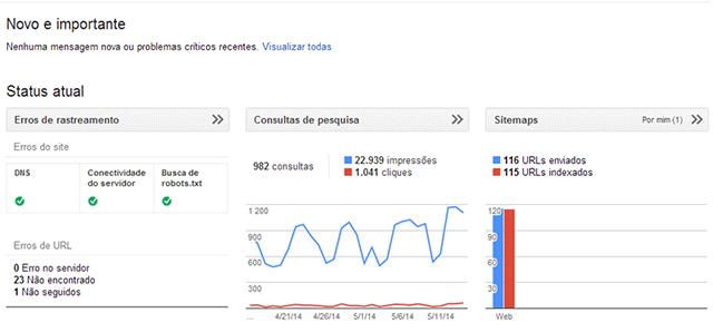 Dashboard ferramentas google