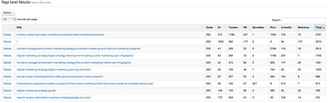 resultados_pagina_social_crawlytics
