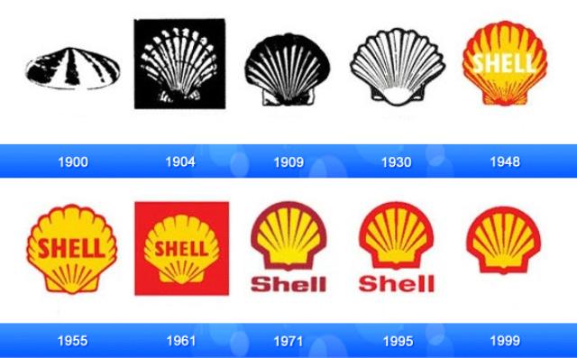 Evolução logótipo Shell