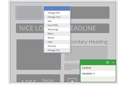 Visual Website Optimizer permite mudar elementos do seu website para testes