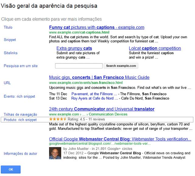 Visão geral do Aspeto da pesquisa