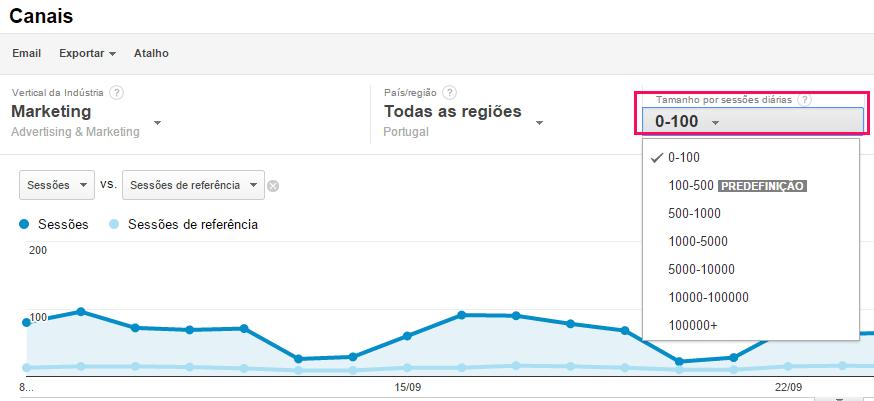 Público alvo número de sessoes