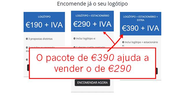 Preços de logótipos