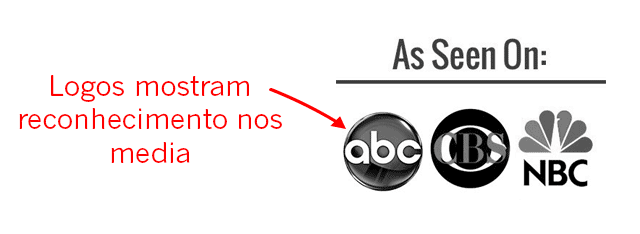 Logótipos canais televisivos (ABC, CBS, NBC)