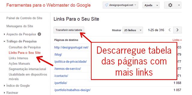 Google Webmaster Tools > Links para o seu Site