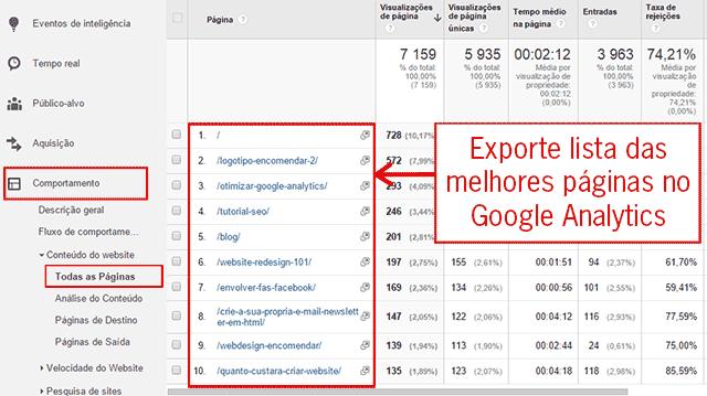Exporte páginas com melhor desempenho (mais tráfego) no Analytics