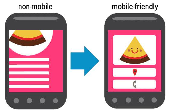 Website non-mobile e outro mobile-friendly