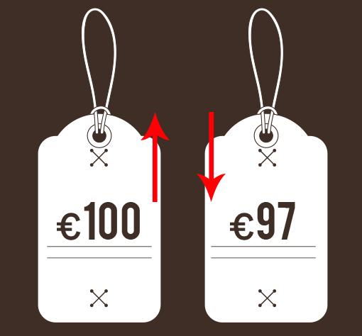 Preço relativo