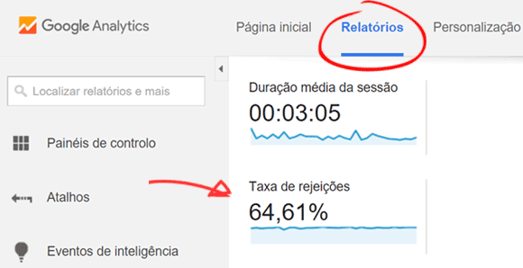 Taxa de rejeições no Google Analytics