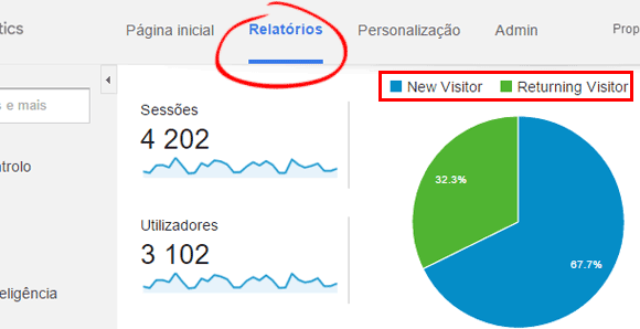 Utilizadores no Google Analytics