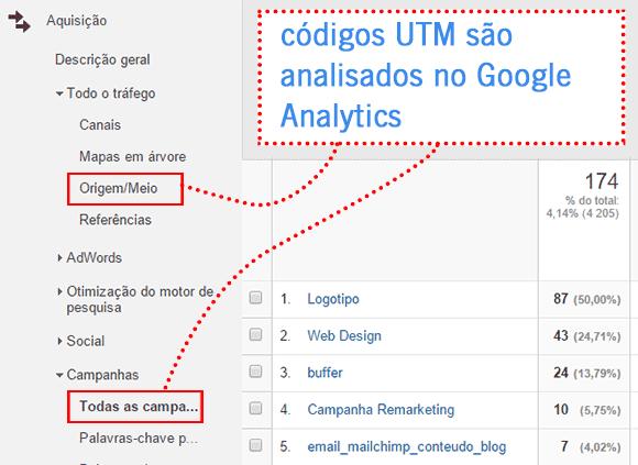 Códigos UTM no Google Analytics (Aquisição)