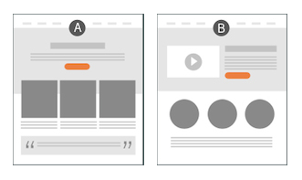 Landing pages testes A/B