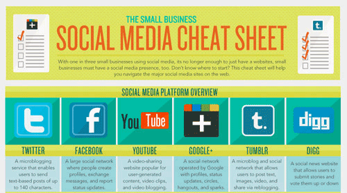 Lead magnet social media cheatsheet