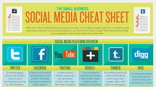 Lead magnet social media cheatsheet