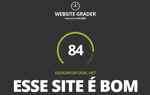 HubSpot Marketing Grader resultado