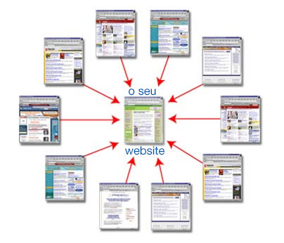 Obter backlinks de sites