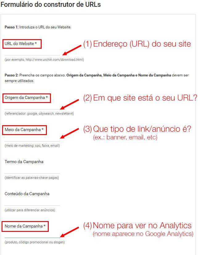 Google URL construtor builder