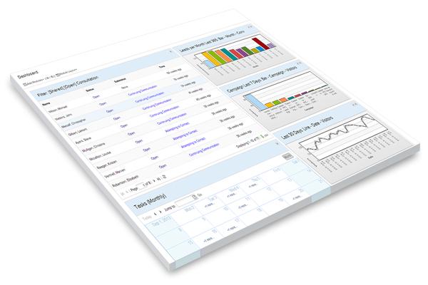 Dashboard com estatísticas em perspetiva