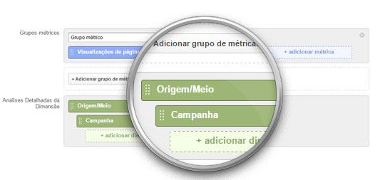 Relatório personalizado com Origem Meio como métricas