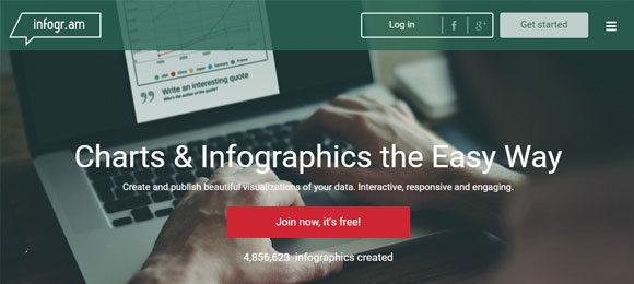 Infogram ferramenta rede social