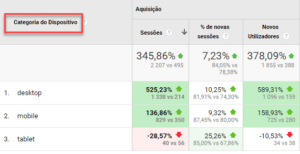 Tipo de dispositivo Google Analytics