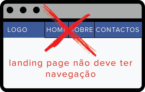landing page nao deve ter menu navegacao - Como criar Landing Pages mais eficazes