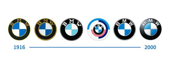 Evolução do logótipo BMW