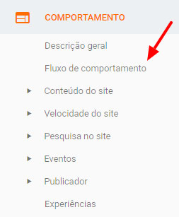 Métrica fluxo de comportamento no Google Analytics