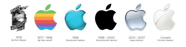 Evolução do logótipo da Apple