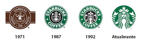 Evolução do logótipo da Starbucks